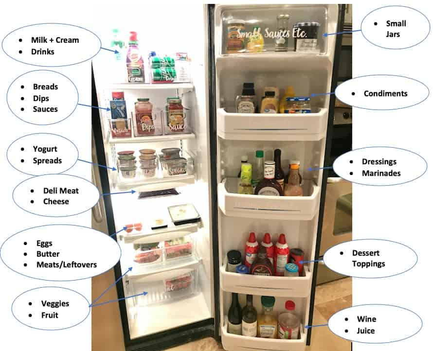 Organize a side-by-side refrigerator: fridge zones